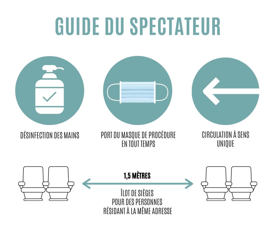 Guide du spectateur