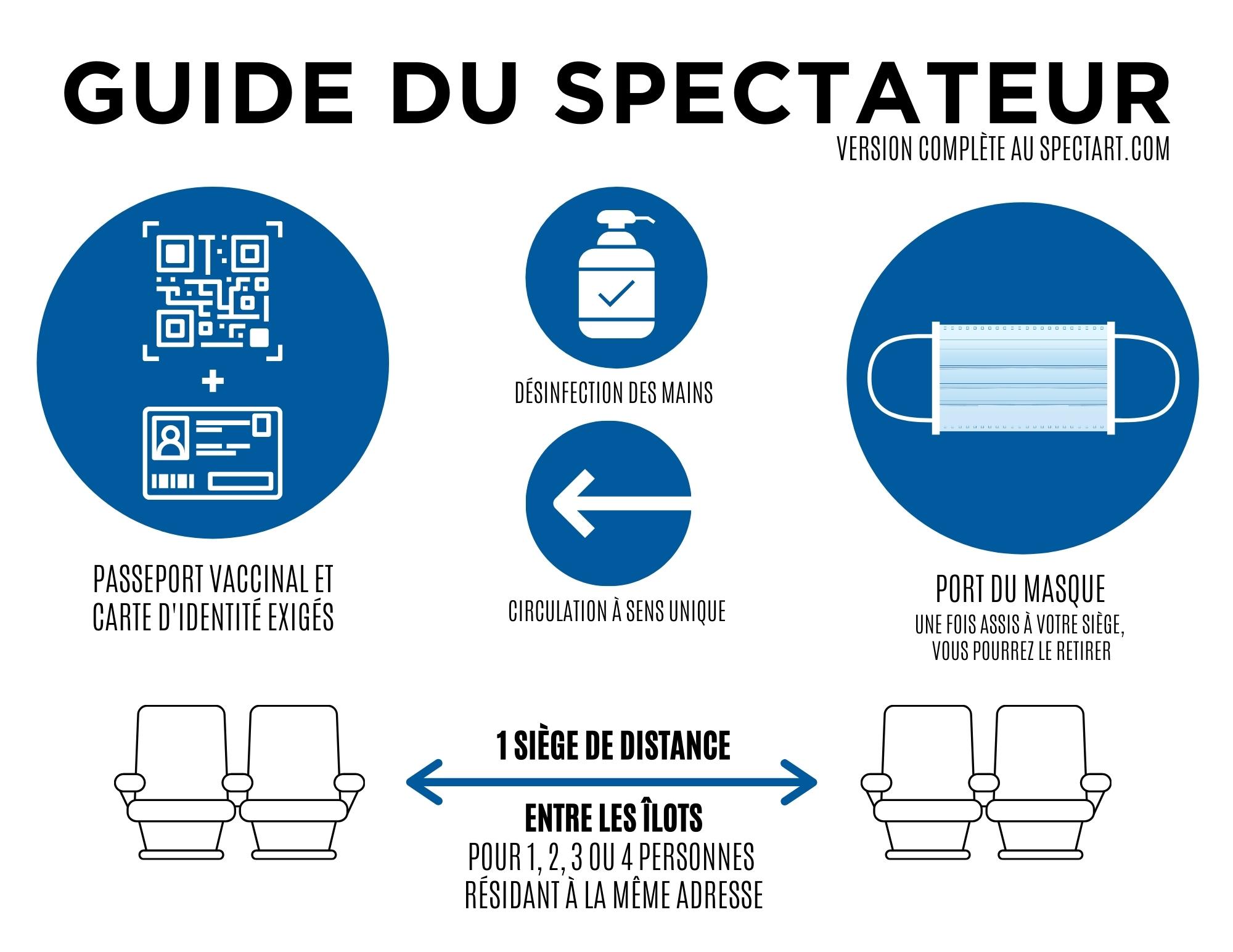 Guide sanitaire actualisé